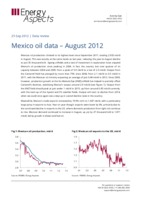 Mexico oil data - August 2012 cover image