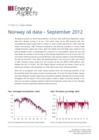 Norway oil data – September 2012 cover image