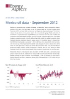 Mexico oil data – September 2012 cover image