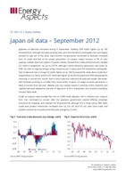 Japan oil data – September 2012 cover image
