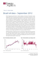 Brazil oil data – September 2012 cover image