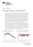 Norway oil data – October 2012 cover image