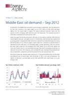 Middle East oil demand – September 2012 cover image