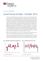 South Korea oil data – October 2012 cover image
