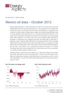 Mexico oil data – October 2012 cover image