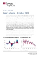 Japan oil data – October 2012 cover image