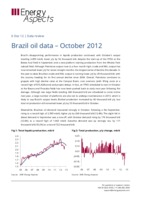 Brazil oil data – October 2012 cover