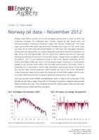 Norway oil data – November 2012 cover image