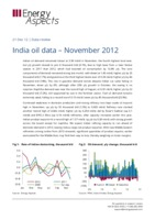 India oil data – October 2012 cover image