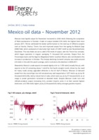 Mexico oil data – November 2012 cover image
