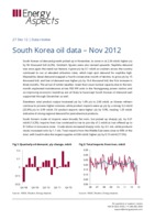 South Korea oil data – Nov 2012 cover image