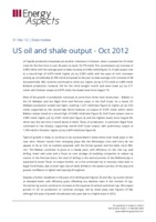 US oil and shale output - Oct 2012 cover image