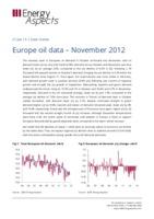 Europe oil data – November 2012 cover image