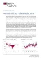 Mexico oil data – December 2012 cover image