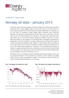Norway oil data – January 2013 cover image