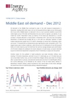 Middle East oil demand – Dec 2012 cover image