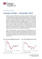 Canada oil data – December 2012 cover image
