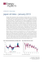 Japan oil data – January 2013 cover image