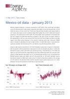 Mexico oil data – January 2013 cover image