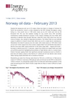 Norway oil data – February 2013 cover image