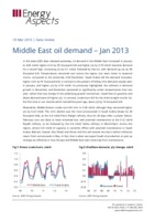 Middle East oil demand – Jan 2013 cover image