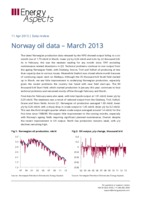 Norway oil data – March 2013 cover image