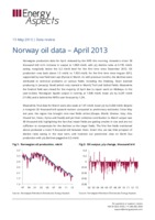 Norway oil data – April 2013 cover image