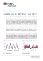 Middle East oil demand – Mar 2013 cover image