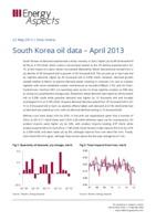 South Korea oil data – April 2013 cover image