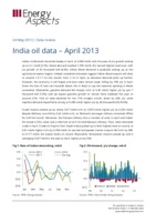 India oil data – April 2013 cover image