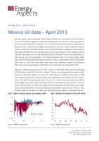 Mexico oil data – April 2013 cover image