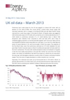 UK oil data – March 2013 cover image