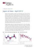 Japan oil data – April 2013 cover image