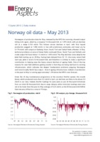 Norway oil data – May 2013 cover image