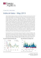 India oil data – May 2013 cover image