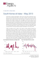 South Korea oil data – May 2013 cover image