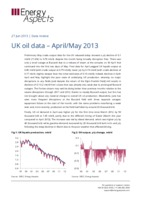 UK oil data – April/May 2013 cover image