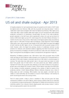 US oil and shale output - Apr 2013 cover image