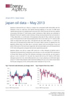 Japan oil data - May 2013 cover image
