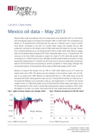 Mexico oil data – May 2013 cover image