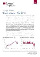Brazil oil data – May 2013 cover image