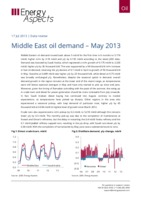 Middle East oil demand – May 2013 cover image