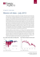 Mexico oil data - July 2013 cover image