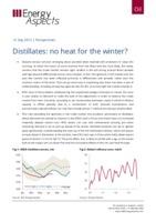 Distillates: no heat for the winter? cover image
