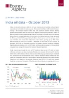 India oil data – October 2013 cover image