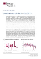South Korea oil data – Oct 2013 cover image