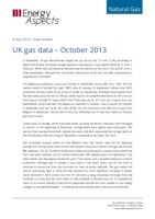 UK gas data – November 2013 cover image