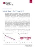 UK oil data – Oct / Nov 2013 cover image