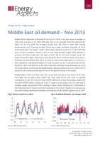 Middle East oil demand - Nov 2013 cover image