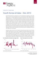 South Korea oil data – Dec 2013 cover image